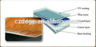 factory price vinyl sheet flooring green vinyl flooring plank