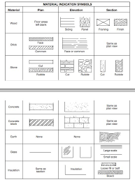 architectural electrical symbols for floor plans architectural sectional elevation of wood google search