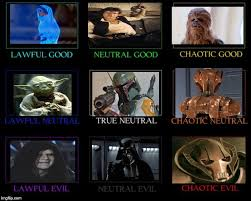 Alignment Meme - alignment chart latest memes imgflip