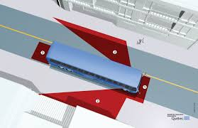 What Is The Blind Spot In A Heavy Vehicle Saaq