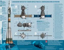 the 25 best soyuz spacecraft ideas on pinterest space shuttle