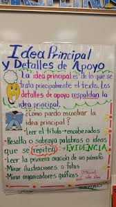 How Do You Say Map In Spanish 159 Best Images About Spanish Classroom Ideas On Pinterest