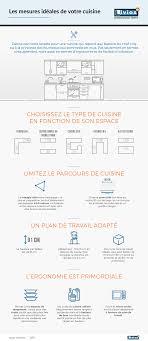 ergonomie cuisine infographie les mesures idéales de votre cuisine aménagement de