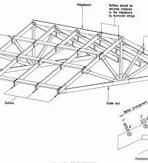 Home Design Software Roof Softplan Home Design Software Roof Framing Roof Plan Labels Swawou