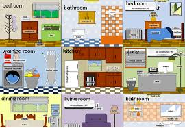 rooms in the house learning the vocabulary for rooms in a house using pictures and