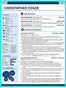 data scientist resume gallery of data scientist resume exle scientist resume