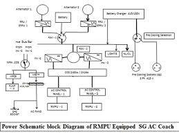 alternator block diagram dolgular com