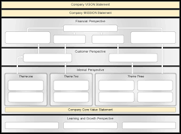 strategy map template strategy on a single page iconax