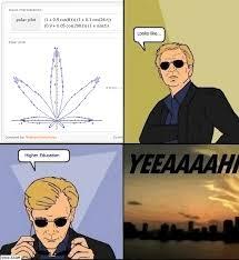 Csi Glasses Meme - csi on mathematics rebrn com