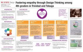 design thinking graduate programs nc state college of design