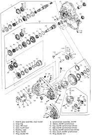repair guides manual transaxle 5 speed 282 muncie mg2