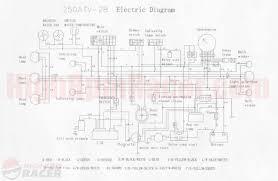 roketa atv 250 wiring diagram