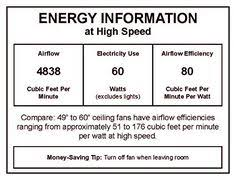 High Speed Outdoor Ceiling Fans by Raptor 60 Inch Ceiling Fan 60 Inch Ceiling Fans Ceiling Fan And
