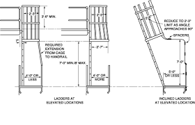 Handrail Height Code California California Code Of Regulations Title 8 Section 3277 Fixed Ladders