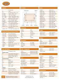 web technologies cheat sheets