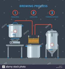 home brewery plans uncategorized home brewery design inside best home brew stand