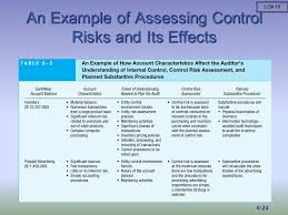 internal control in a financial statement audit ppt video online