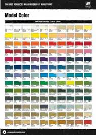 ts color tamiya catalog scans pinterest colour chart scale