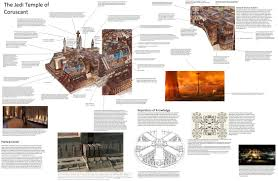 star wars are there any blueprints of the coruscant jedi temple