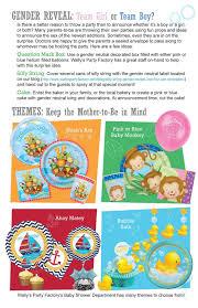 baby shower checklist u2013 free printable a celebration blog by wally