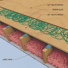 Laminate Flooring Noise Reduction Recommended Floor Layout For Superior Soundproofing Exterior