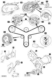 to replace timing chains on jaguar s type 2 5 24v 2001 2005