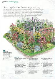 garden planting design planting plans garden design garden garden