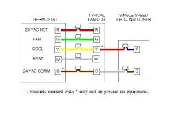 wiring diagram for thermostat to furnace wiring diagram simonand