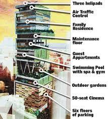 ambani home interior billionaire mukesh ambani of india house layout wretched