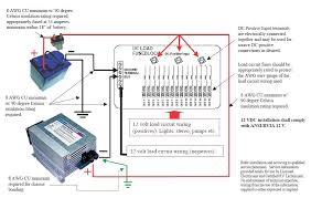 rv wiring diagram camper wiring diagram u2022 wiring diagrams j