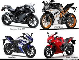 honda cbr bike cost ktm launches india made 390s in us ninja 300 cheaper than rc390