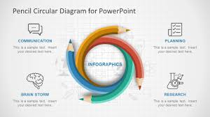 thermometer powerpoint charts slidemodel business continuity