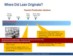 toyota manufacturing lean manufacturing powerpoint