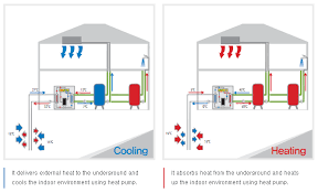 geothermal heating manufacturers geothermal heating suppliers