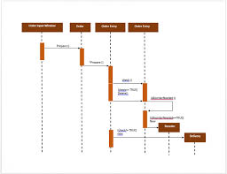 diagram awesome another word for diagram parts of speech how to