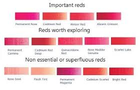 best red pigments for painting science of colour