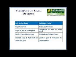 Resume Means In Hindi Put U0026 Call Option Summary Explained In India Hindi U0026 English Stock