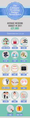online wedding planner impressive wedding planner fees 17 best ideas about online wedding