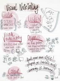 27 best sketchnotes images on pinterest sketch notes thoughts