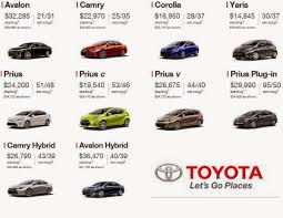 toyota list of cars toyota cars cars wallpaper hd for desktop laptop and gadget