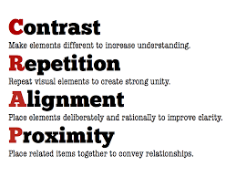 Good Resume Fonts For Designers by 4 Document Design Bcom Commons Archive