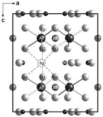 iron pairs in beryl new insights from electron paramagnetic
