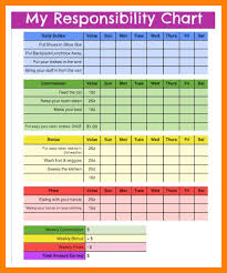 Kids Resume 7 Chore Chart For Kids Resume Pictures