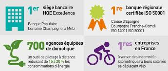 banque populaire bourgogne franche comté siège infographie cop21