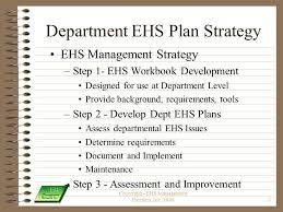 1998 ehs management partners inc all rights reserved 1 a process