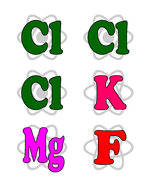 ionic and covalent bonding by masfar teaching resources tes