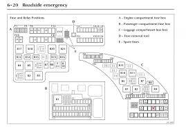 2002 jaguar x type fuse box diagram jaguar wiring diagrams for