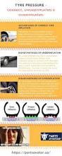 repuestos para lexus en miami más de 25 ideas increíbles sobre aftermarket auto body parts en