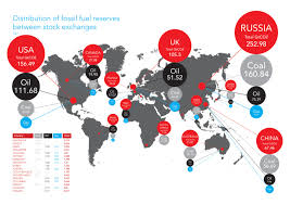 Coal Map Of The World by The London Stock Exchange Has Become A Carbon Haven For Fossil