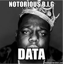 Notorious Big Meme - notorious b i g data biggie smalls notorious meme generator